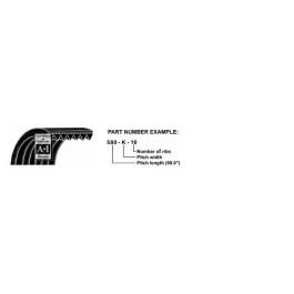 "Micro-Rib V-Belt (128"")"