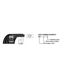 "Micro-Rib V-Belt (43.0"")"