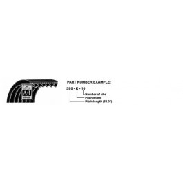 "Micro-Rib V-Belt (62.6"")"