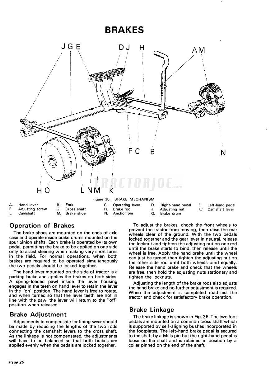 David Brown 990 Wiring Diagram