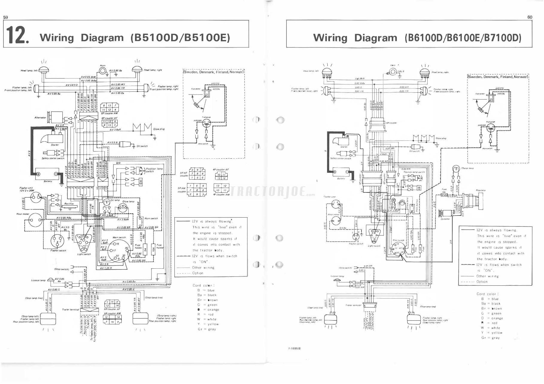 On Line Kubota B5100e Wiring Diagram